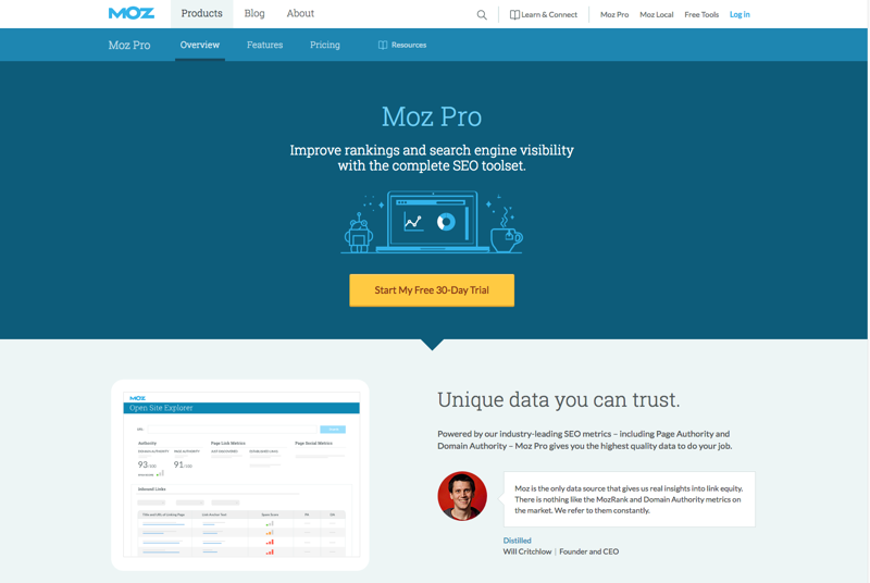 Moz provides a complete SEO solution